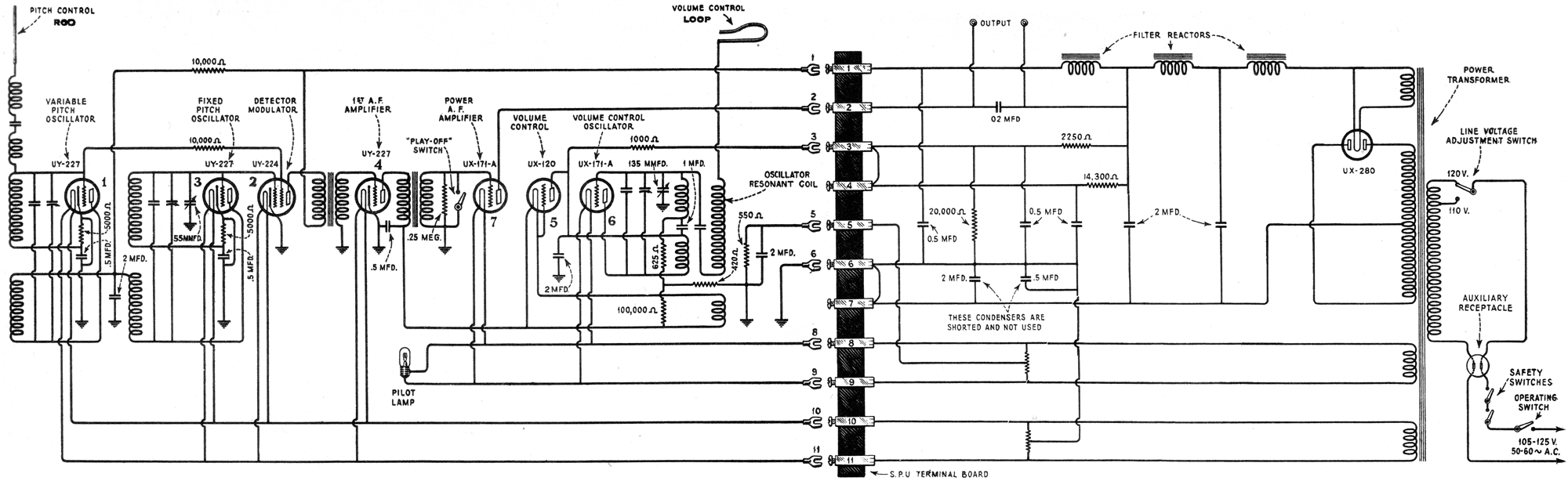 Theremin Circuit Diagram Tradeoficcom Wiring Diagrams Analog Frequency Meter Rcatheremin Com Schematics And Manuals Rh